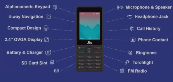 Reliance Retail books 6 million Jiophones within a day; booking process temporarily halted
